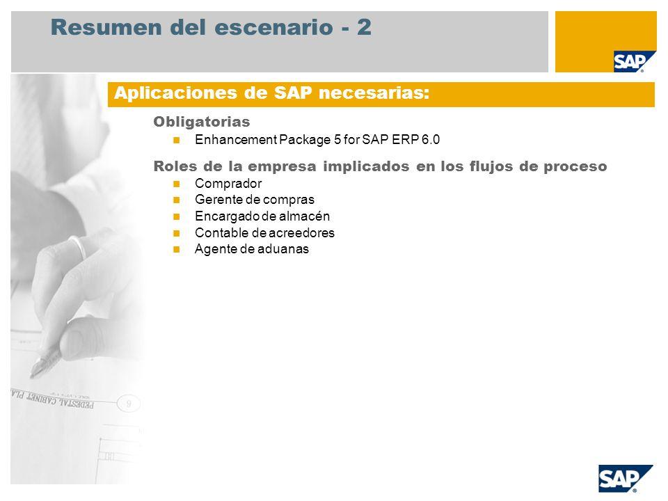 Resumen del escenario - 2 Obligatorias Enhancement Package 5 for SAP ERP 6.0 Roles de la empresa implicados en los flujos de proceso Comprador Gerente