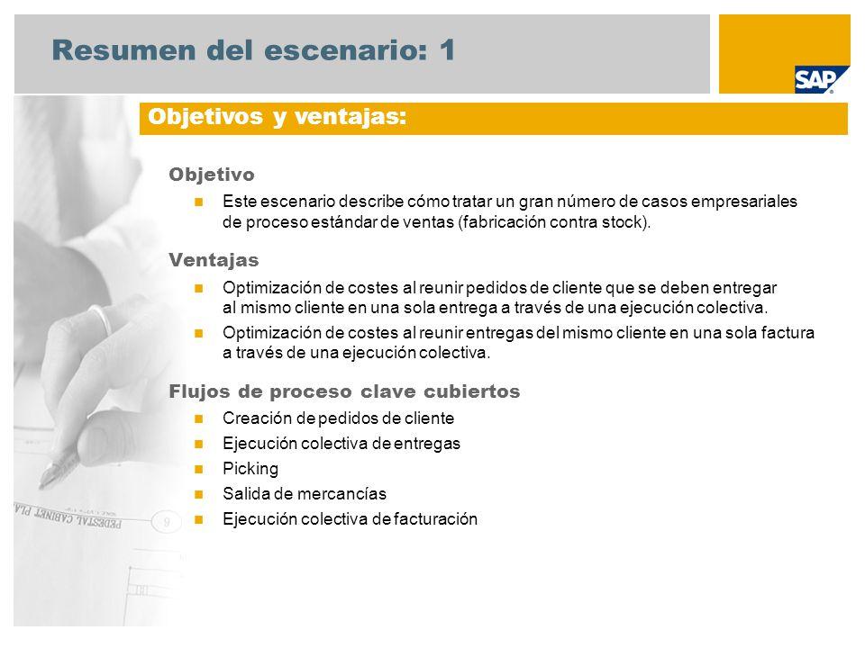 Resumen del escenario: 2 Obligatorias SAP enhancement package 4 for SAP ERP 6.0 Roles de la empresa implicados en los flujos de proceso Admisnitrador de ventas Encargado de almacén Administrador de facturación Contable de deudores Aplicaciones de SAP necesarias: