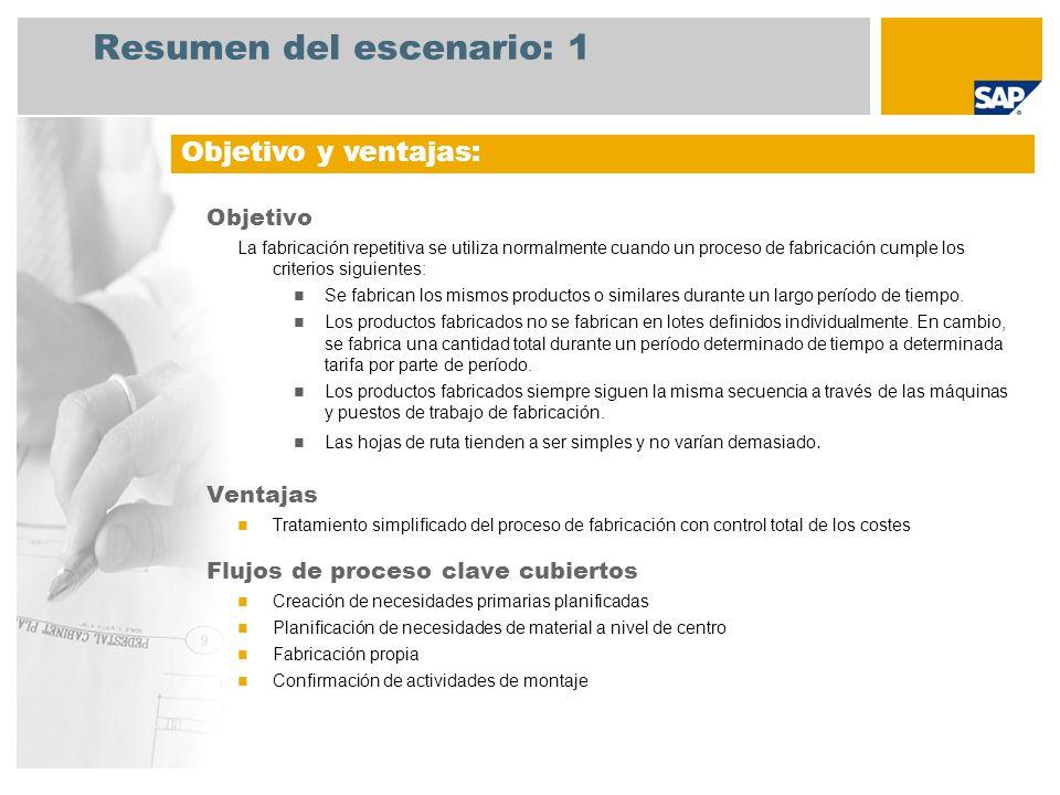 Resumen del escenario: 2 Obligatorias SAP enhancement package 4 for SAP ERP 6.0 Roles de la empresa implicados en los flujos de proceso Planificador de estrategias Planificador de la producción Producción Controlador de centro Aplicaciones de SAP necesarias: