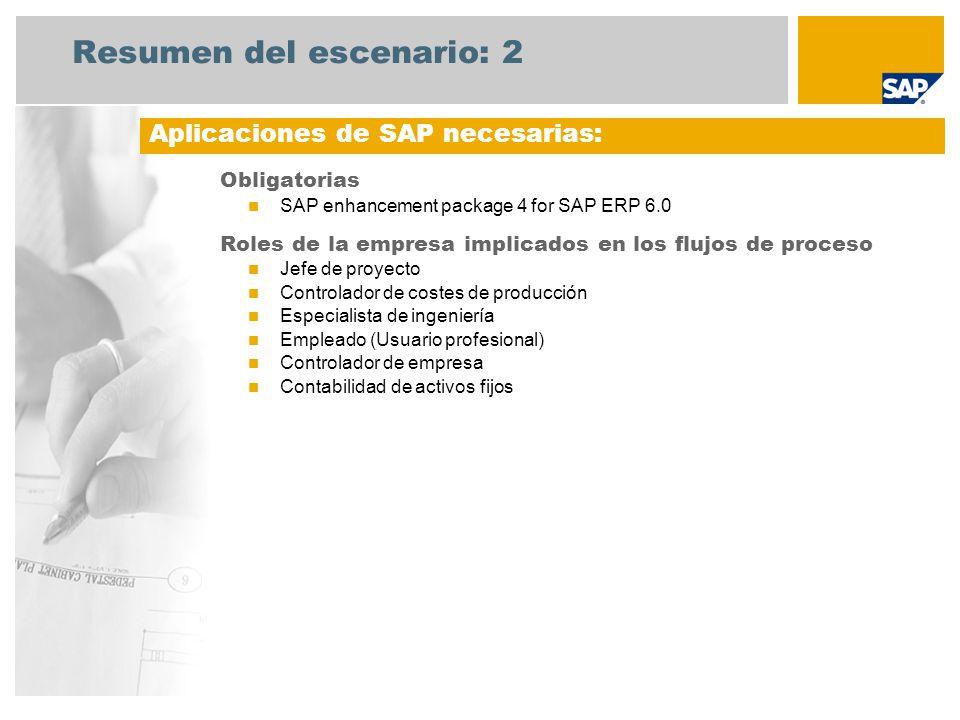 Resumen del escenario: 2 Obligatorias SAP enhancement package 4 for SAP ERP 6.0 Roles de la empresa implicados en los flujos de proceso Jefe de proyecto Controlador de costes de producción Especialista de ingeniería Empleado (Usuario profesional) Controlador de empresa Contabilidad de activos fijos Aplicaciones de SAP necesarias:
