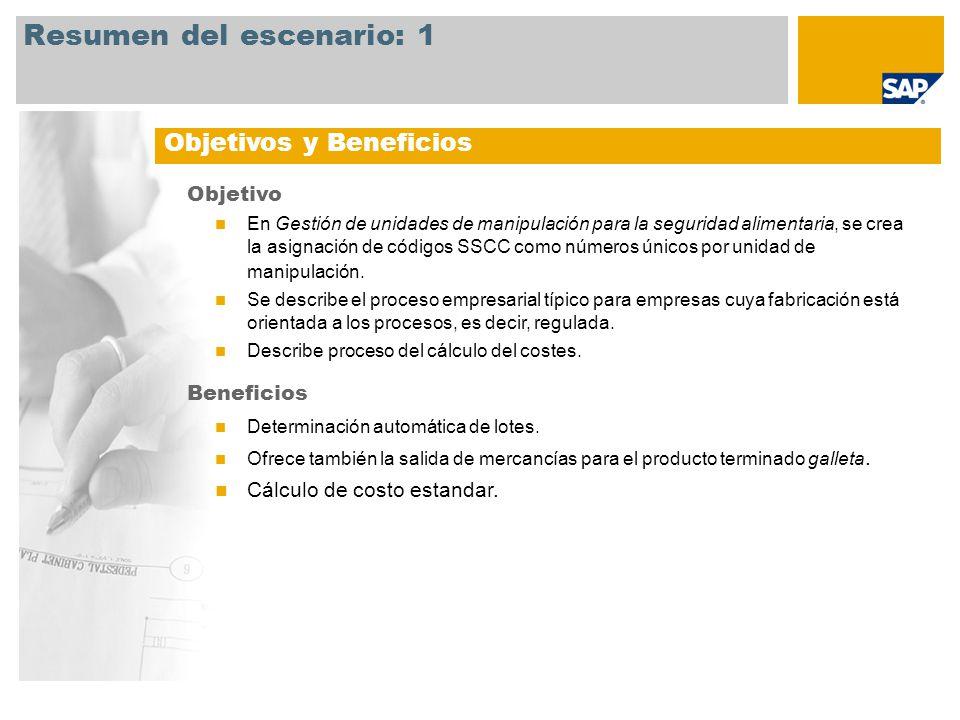 Resumen del escenario: 2 SAP enhacement package 4 para SAP ERP 6.0 Encargado de almacén Controlador del costo del producto Planificador de Producción Especialista de planta CPWD: almacenista para Unidades de Manipulación Supervisión de Almacenes Administrador de Ventas Administrador de facturación Control de Stock contabilizado Cálculo de costos estandar Creación de Ordenes Previsionales Conversión ordenes previsionales en ordenes de proceso Liberación de ordenes de proceso Confirmación de la orden de proceso Unidades de Manipulación-Embalaje en ordenes de proceso Unidades de Manipulación-Entrada de Mercancías para ordenes de proceso Crear ordenes de ventas Creación de entrega Crear Facturación Aplicaciones SAP necesarias Roles de la empresa implicados en el proceso Etapas clave del proceso cubiertas