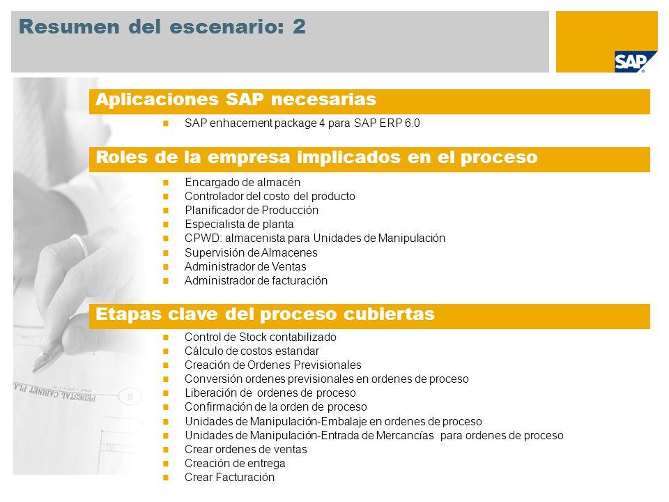 Resumen del escenario: 2 SAP enhacement package 4 para SAP ERP 6.0 Encargado de almacén Controlador del costo del producto Planificador de Producción