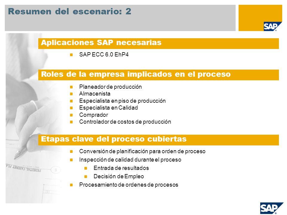 Resumen del escenario: 2 SAP ECC 6.0 EhP4 Planeador de producción Almacenista Especialista en piso de producción Especialista en Calidad Comprador Con