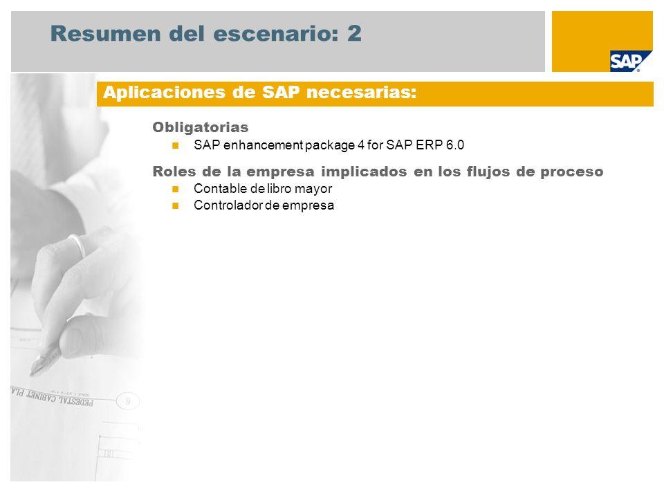 Resumen del escenario: 2 Obligatorias SAP enhancement package 4 for SAP ERP 6.0 Roles de la empresa implicados en los flujos de proceso Contable de li