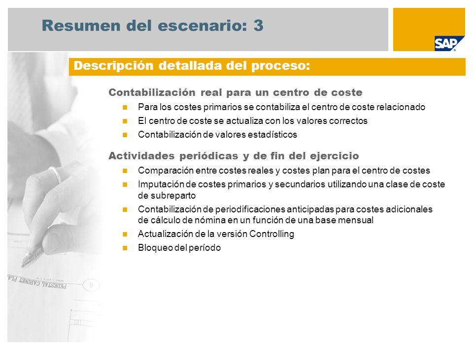 Resumen del escenario: 3 Contabilización real para un centro de coste Para los costes primarios se contabiliza el centro de coste relacionado El centr