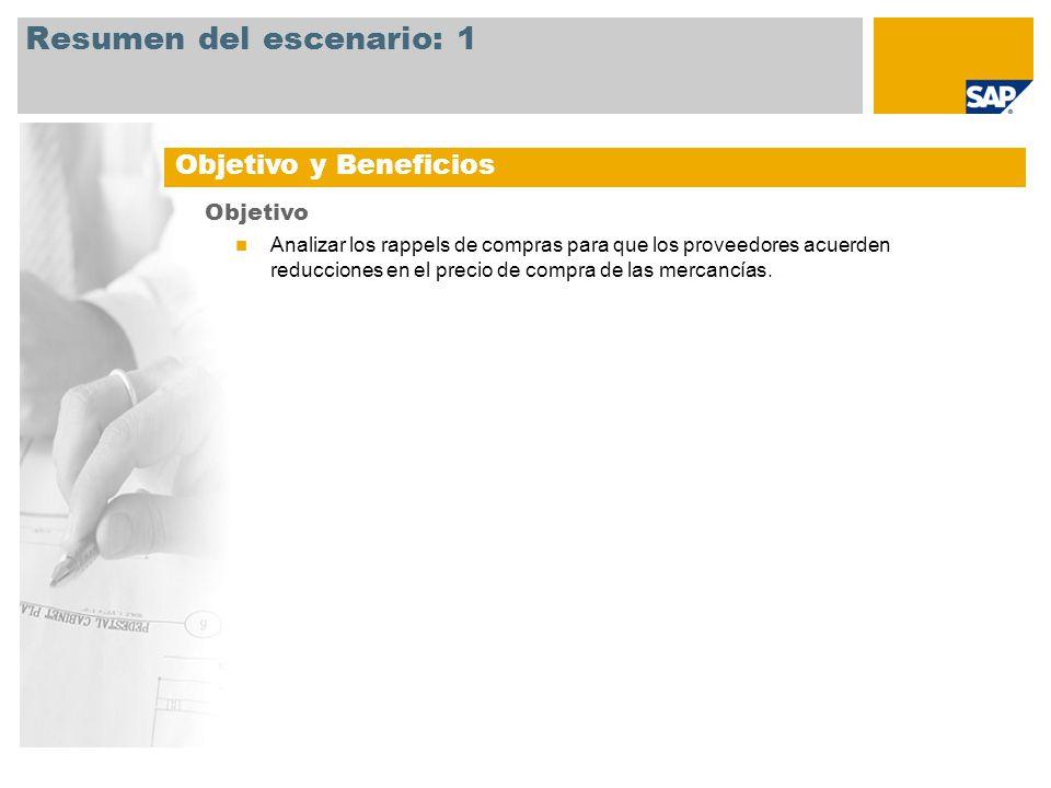 SAP ECC 6.0 EhP4 Comprador Director de compras Encargado de almacén Supervisor de almacenes Especialista de Calidad Creación de acuerdos de compras para rappels Creación de pedidos Contabilización de la entrada de mercancías Inspección de la entrada de mercancías Visualización de registros info de gestión de calidad para status de relaciones de suministro Verificación de facturas Verificación de la actualización del volumen de negocios Ejecución de la liquidación parcial (opcional) Ejecución del ajuste de volumen de negocios Ejecución de la liquidación final Crear Facturación Aplicaciones SAP necesarias Roles de la empresa implicados en el proceso Etapas clave del proceso cubiertas Resumen del escenario: 2