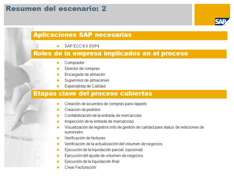 SAP ECC 6.0 EhP4 Comprador Director de compras Encargado de almacén Supervisor de almacenes Especialista de Calidad Creación de acuerdos de compras pa