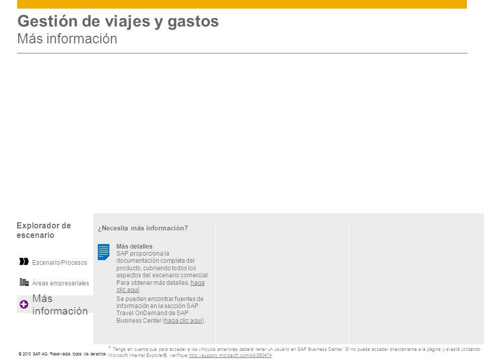 Más información Gestión de viajes y gastos Más información Explorador de escenario Escenario/Procesos + Más detalles SAP proporciona la documentación