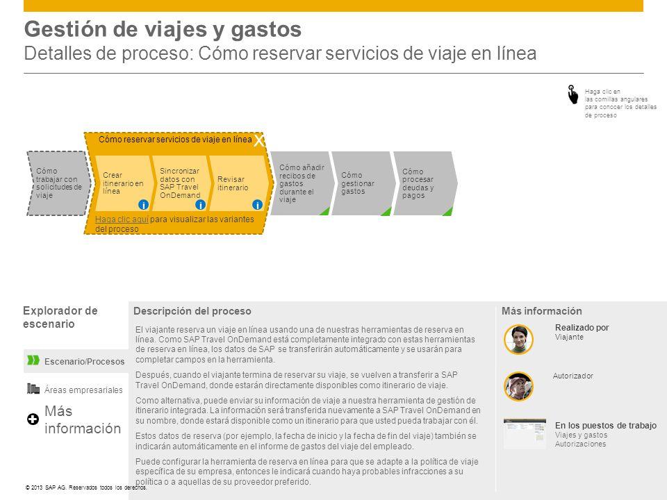 Escenario/Procesos Cómo reservar servicios de viaje en línea Gestión de viajes y gastos Detalles de proceso: Cómo reservar servicios de viaje en línea