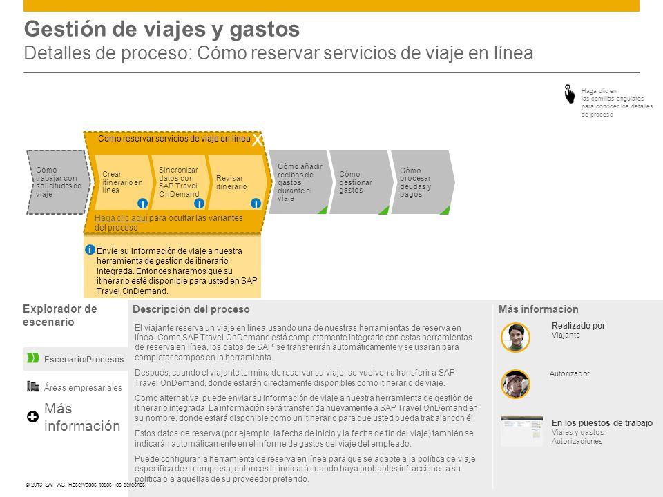 Escenario/Procesos Gestión de viajes y gastos Detalles de proceso: Cómo reservar servicios de viaje en línea Explorador de escenario Descripción del p