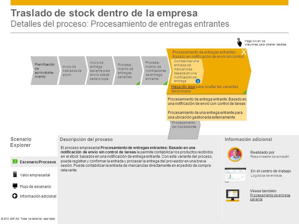 ©© 2013 SAP AG. Todos los derechos reservados. Escenario/Procesos Traslado de stock dentro de la empresa Detalles del proceso: Procesamiento de entreg