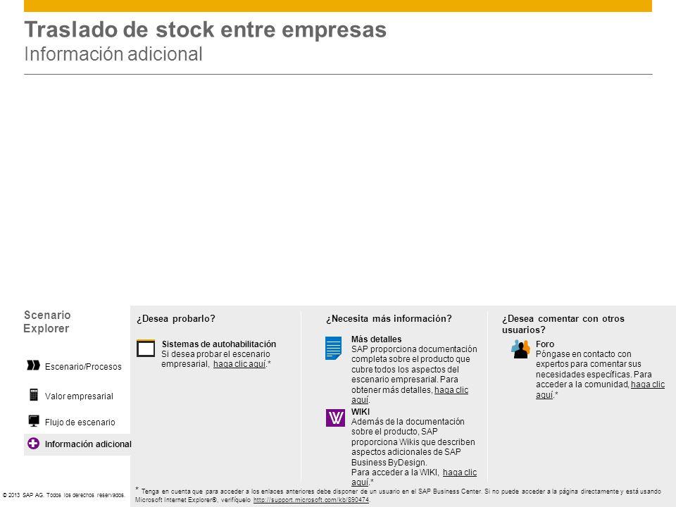 ©© 2013 SAP AG. Todos los derechos reservados. Traslado de stock entre empresas Información adicional Scenario Explorer Foro Póngase en contacto con e