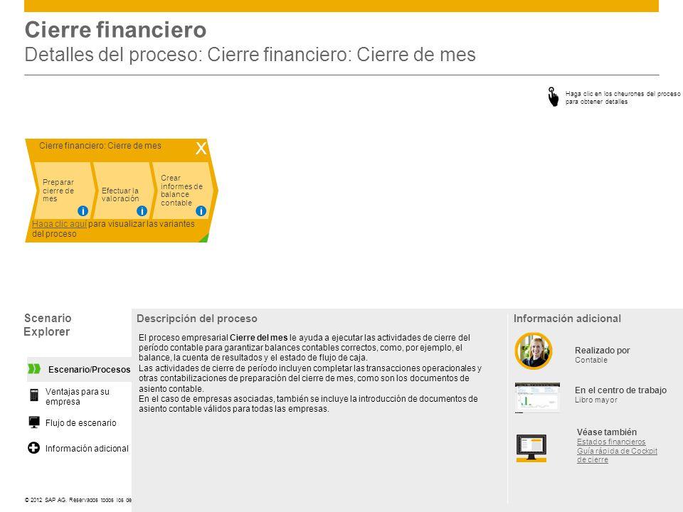 ©© 2012 SAP AG. Reservados todos los derechos. Cierre financiero Detalles del proceso: Cierre financiero: Cierre de mes Scenario Explorer Descripción