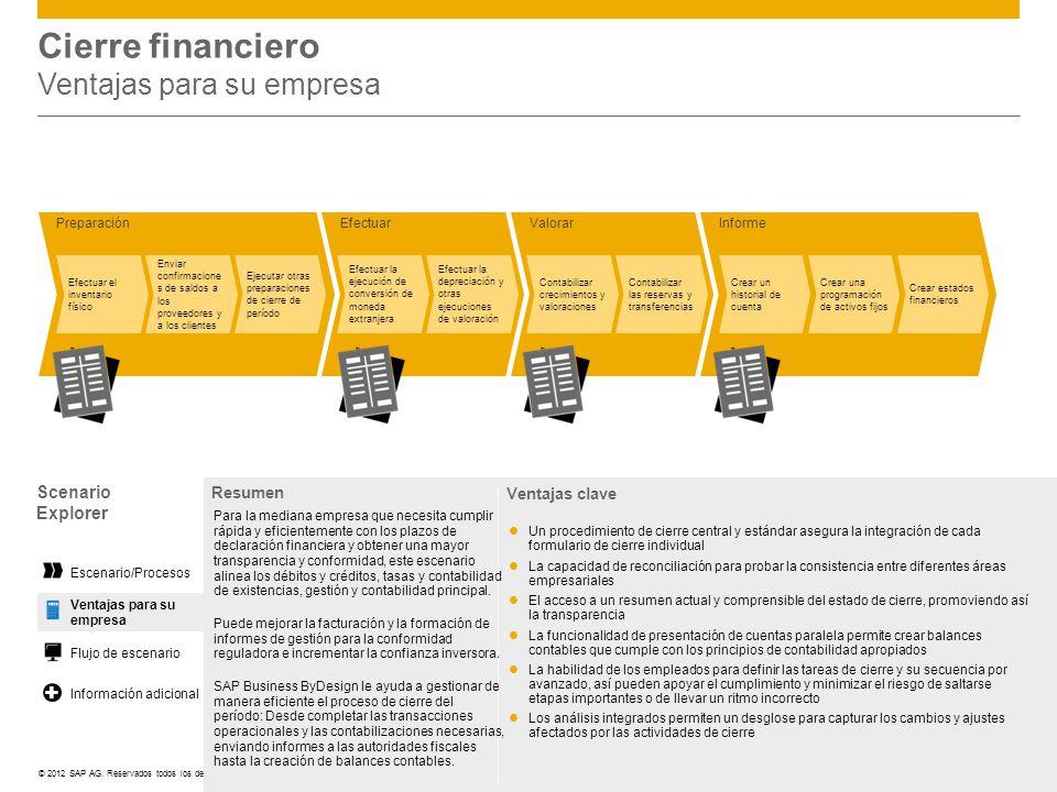 ©© 2012 SAP AG. Reservados todos los derechos. InformeEfectuar Efectuar la ejecución de conversión de moneda extranjera Efectuar la depreciación y otr
