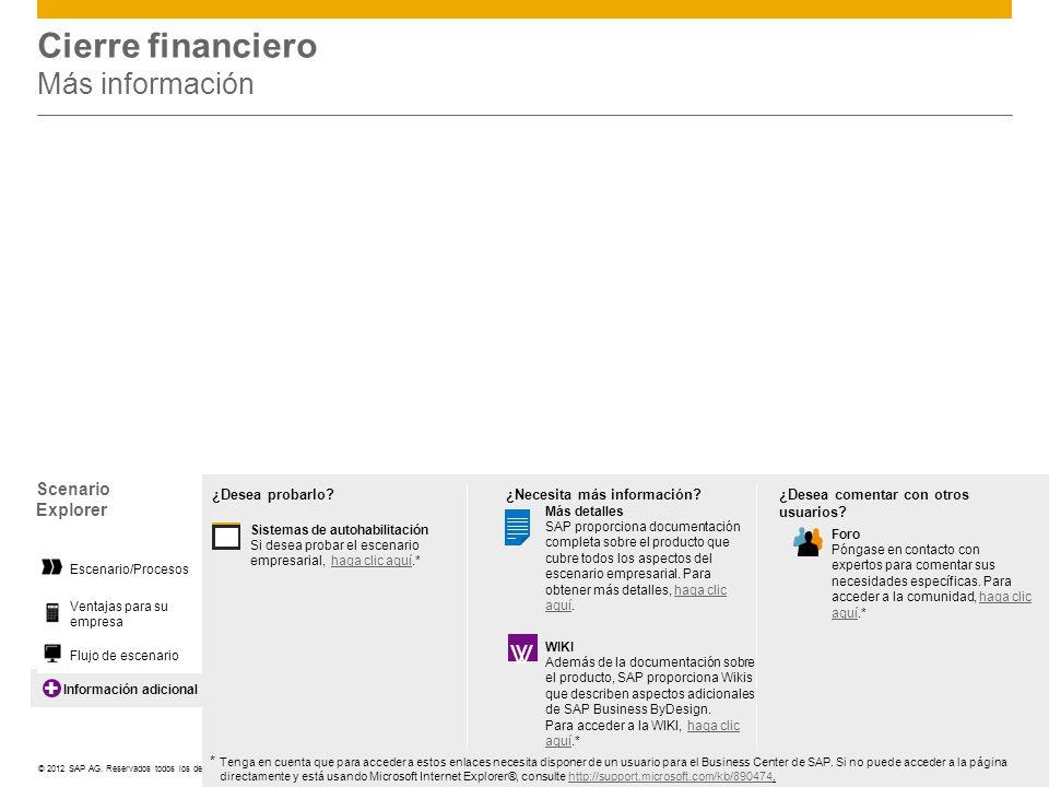 ©© 2012 SAP AG. Reservados todos los derechos. Información adicional Cierre financiero Más información Scenario Explorer Ventajas para su empresa Esce