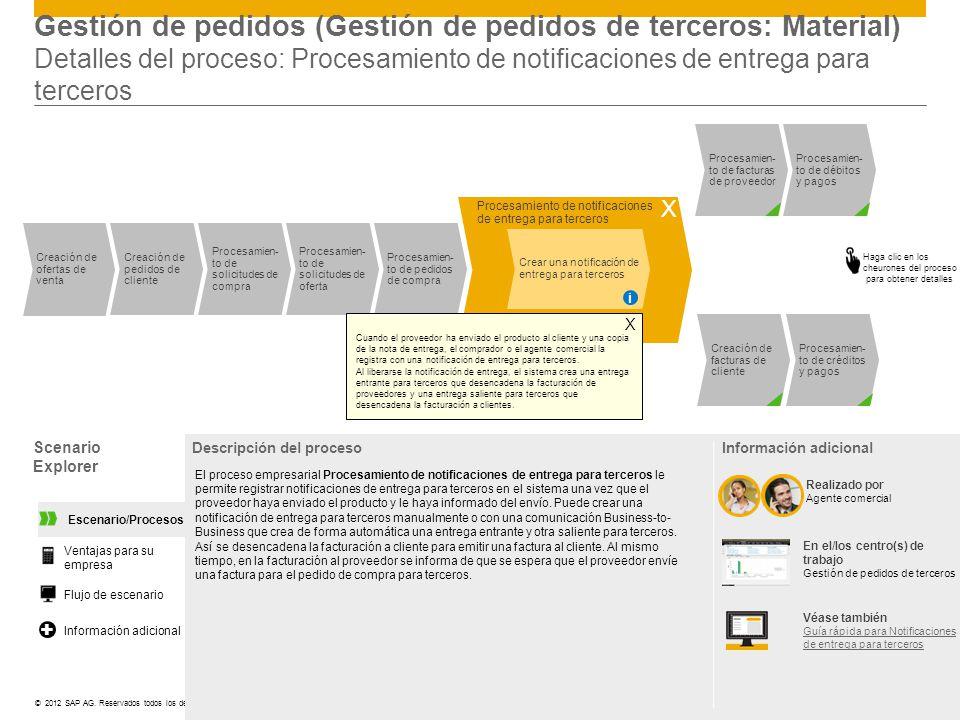 ©© 2012 SAP AG. Reservados todos los derechos. Procesamien- to de pedidos de compra Procesamiento de notificaciones de entrega para terceros Crear una