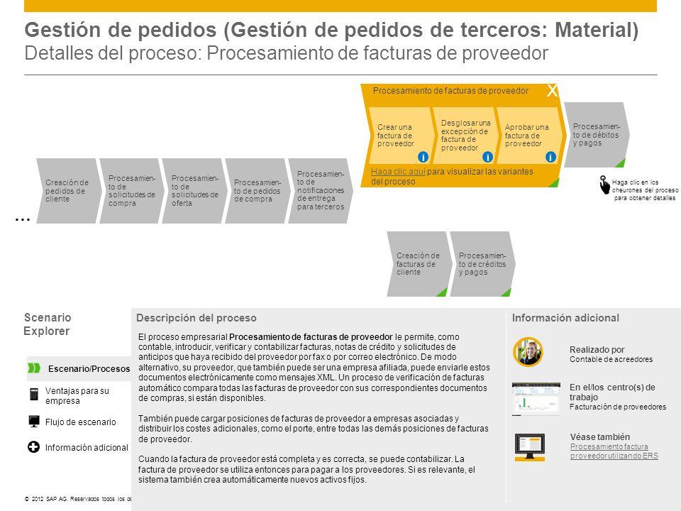 ©© 2012 SAP AG. Reservados todos los derechos. Scenario Explorer Descripción del proceso El proceso empresarial Procesamiento de facturas de proveedor