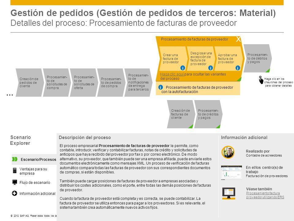 ©© 2012 SAP AG. Reservados todos los derechos. Procesamiento de facturas de proveedor con la autofacturación Scenario Explorer Descripción del proceso