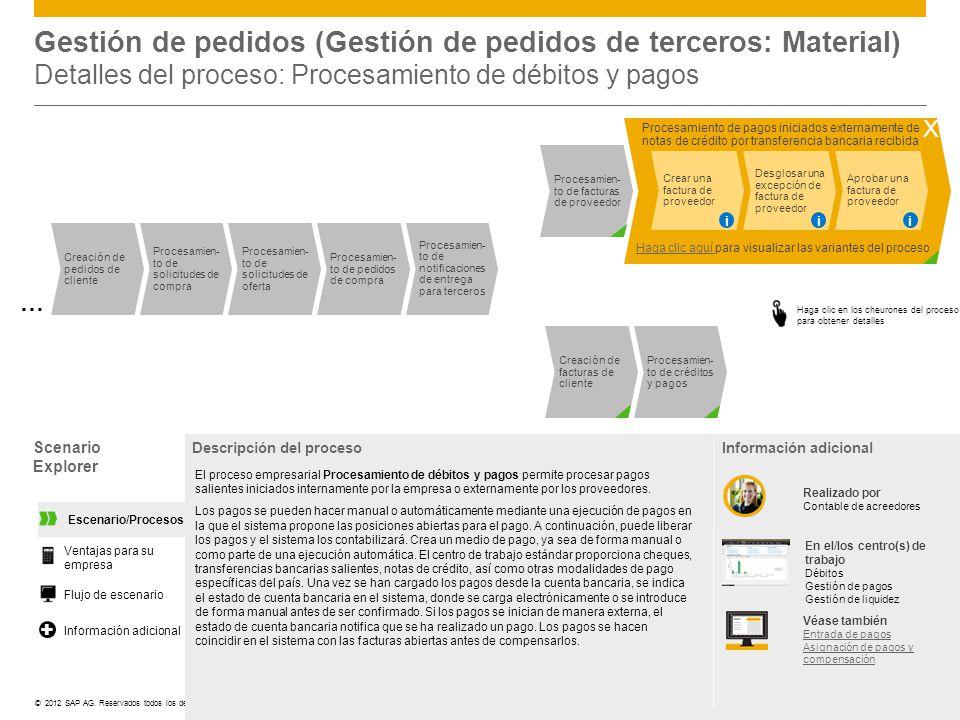 ©© 2012 SAP AG. Reservados todos los derechos. Scenario Explorer Descripción del proceso El proceso empresarial Procesamiento de débitos y pagos permi
