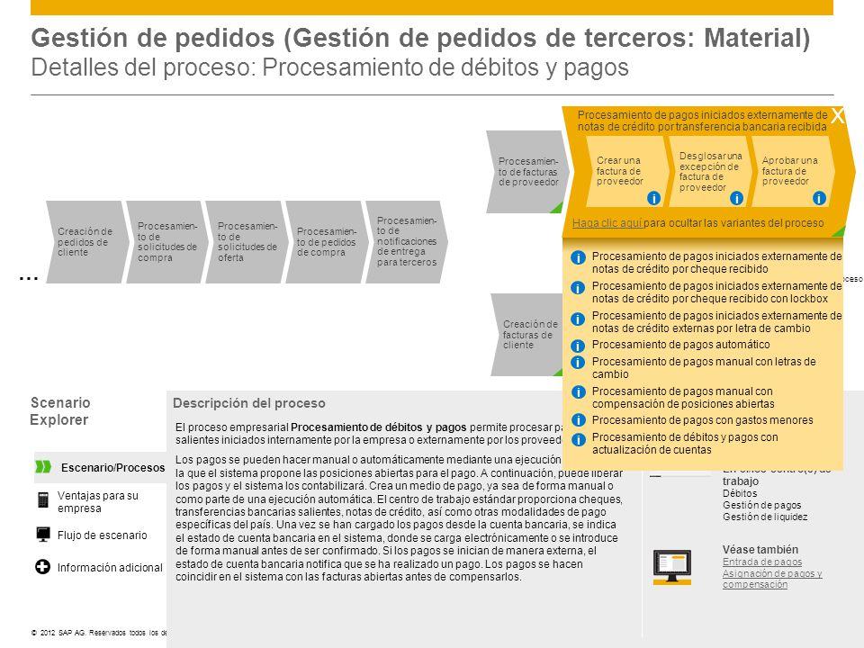 ©© 2012 SAP AG. Reservados todos los derechos. Procesamien- to de facturas de proveedor Procesamiento de pagos iniciados externamente de notas de créd