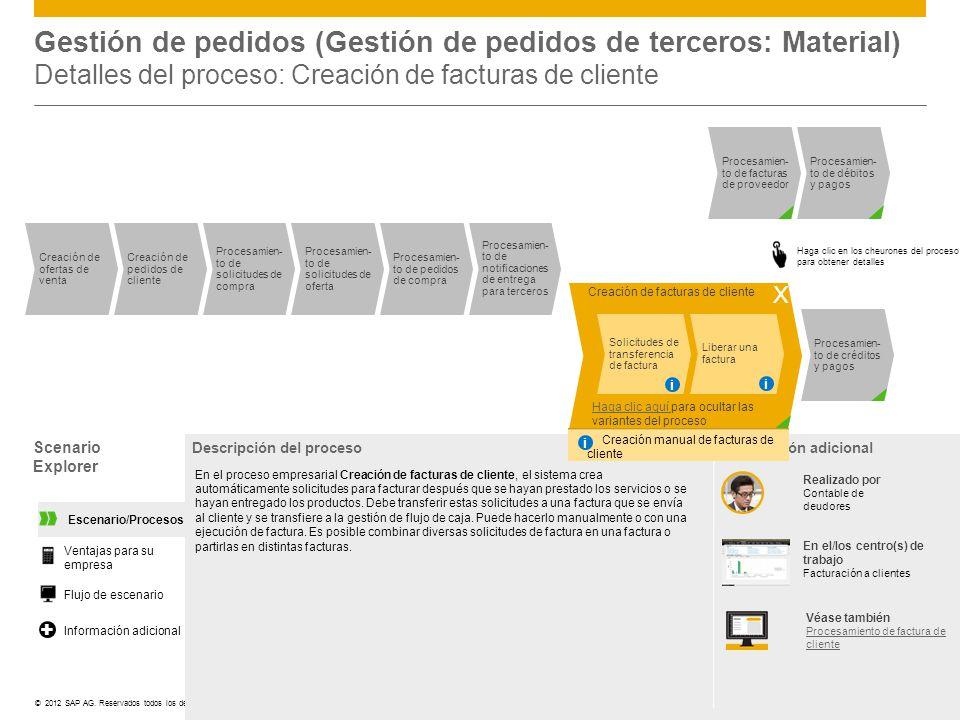 ©© 2012 SAP AG. Reservados todos los derechos. Scenario Explorer Descripción del proceso … Realizado por Contable de deudores En el/los centro(s) de t