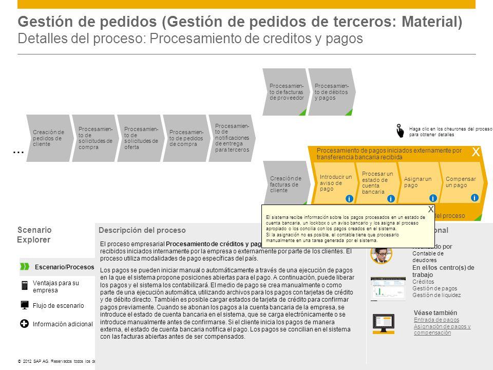 ©© 2012 SAP AG. Reservados todos los derechos. Procesamiento de pagos iniciados externamente por transferencia bancaria recibida Introducir un aviso d