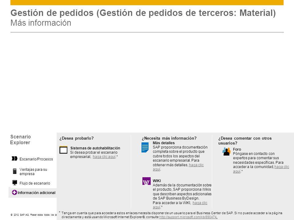 ©© 2012 SAP AG. Reservados todos los derechos. Información adicional Gestión de pedidos (Gestión de pedidos de terceros: Material) Más información Sce