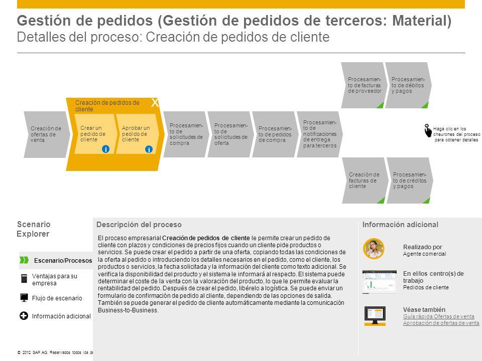 ©© 2012 SAP AG. Reservados todos los derechos. Scenario Explorer Descripción del proceso … Realizado por Agente comercial En el/los centro(s) de traba