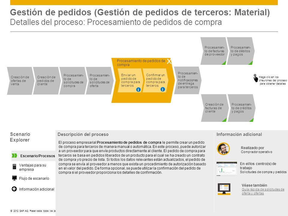 ©© 2012 SAP AG. Reservados todos los derechos. Scenario Explorer Descripción del proceso El proceso empresarial Procesamiento de pedidos de compra le