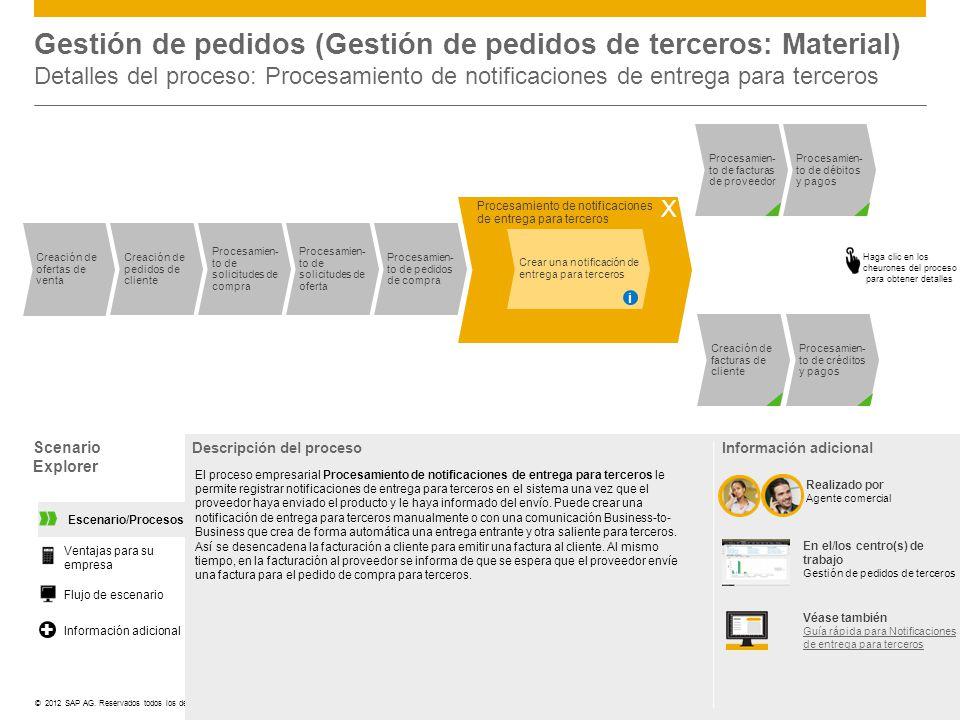 ©© 2012 SAP AG. Reservados todos los derechos. Scenario Explorer Descripción del proceso El proceso empresarial Procesamiento de notificaciones de ent
