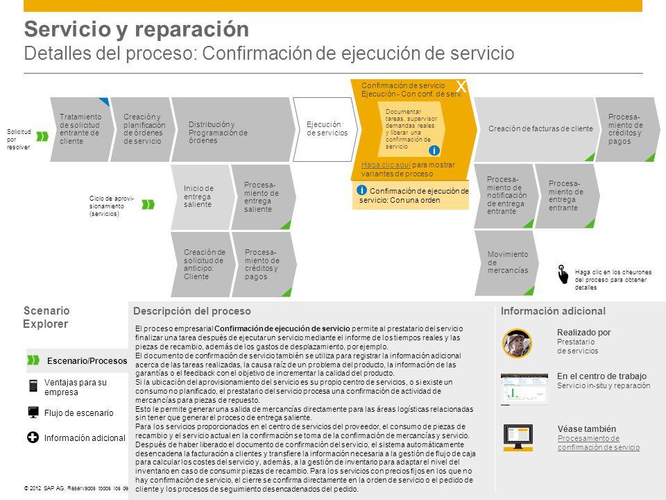 ©© 2012 SAP AG.Reservados todos los derechos. Confirmación de servicio Ejecución - Con conf.