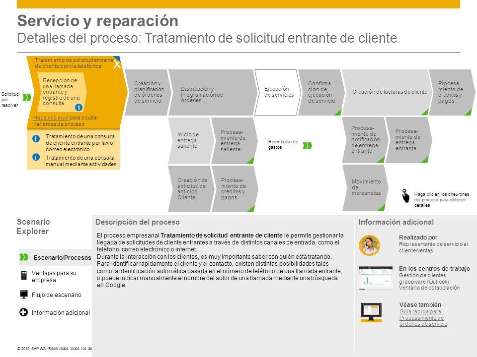 ©© 2012 SAP AG. Reservados todos los derechos.