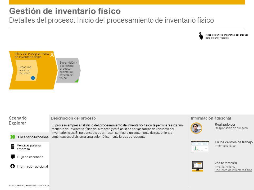 ©© 2012 SAP AG. Reservados todos los derechos. Inicio del procesamiento de inventario físico Gestión de inventario físico Detalles del proceso: Inicio