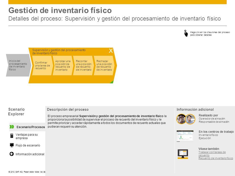 ©© 2012 SAP AG. Reservados todos los derechos. Gestión de inventario físico Detalles del proceso: Supervisión y gestión del procesamiento de inventari