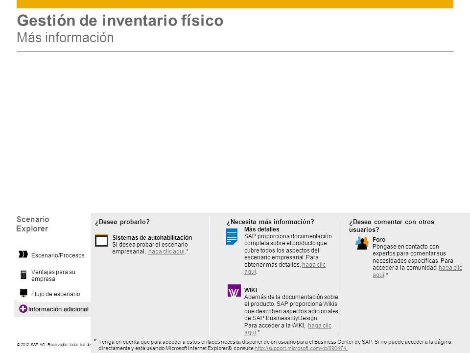 ©© 2012 SAP AG. Reservados todos los derechos. Información adicional Gestión de inventario físico Más información Scenario Explorer Ventajas para su e