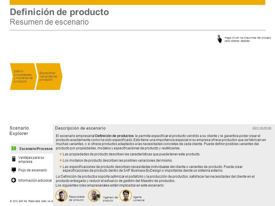 ©© 2012 SAP AG. Reservados todos los derechos. Definición de producto Resumen de escenario Definir propiedades y modelos de producto Especificar varia