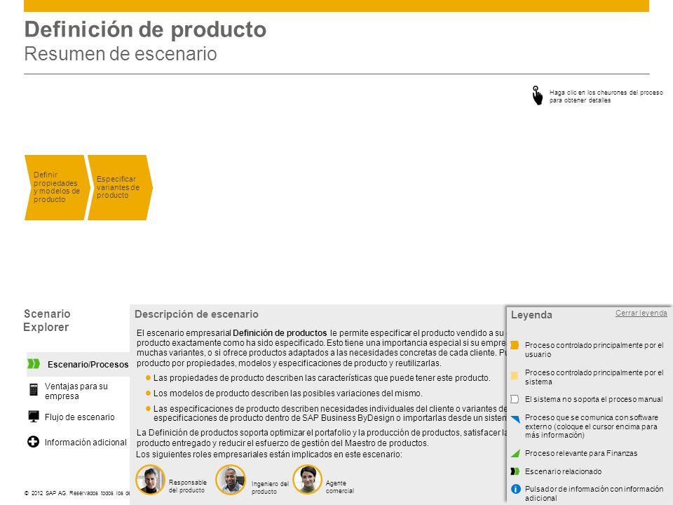 ©© 2012 SAP AG. Reservados todos los derechos. Definición de producto Resumen de escenario Scenario Explorer Abrir leyenda Descripción de escenario Lo