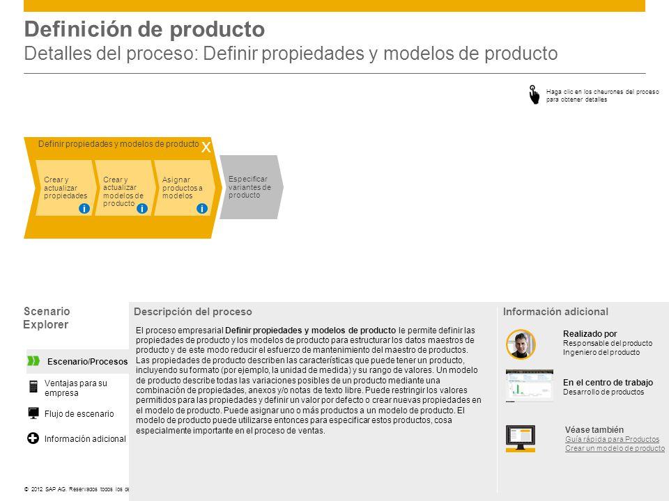©© 2012 SAP AG. Reservados todos los derechos. Definición de producto Detalles del proceso: Definir propiedades y modelos de producto Scenario Explore