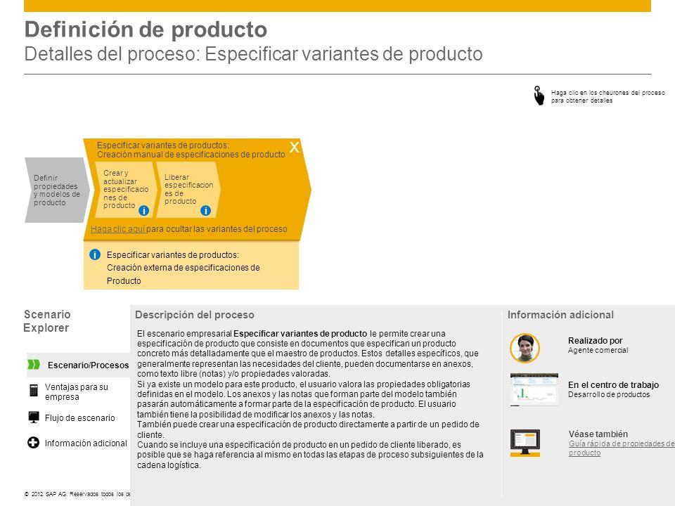 ©© 2012 SAP AG. Reservados todos los derechos. Definición de producto Detalles del proceso: Especificar variantes de producto Scenario Explorer Descri