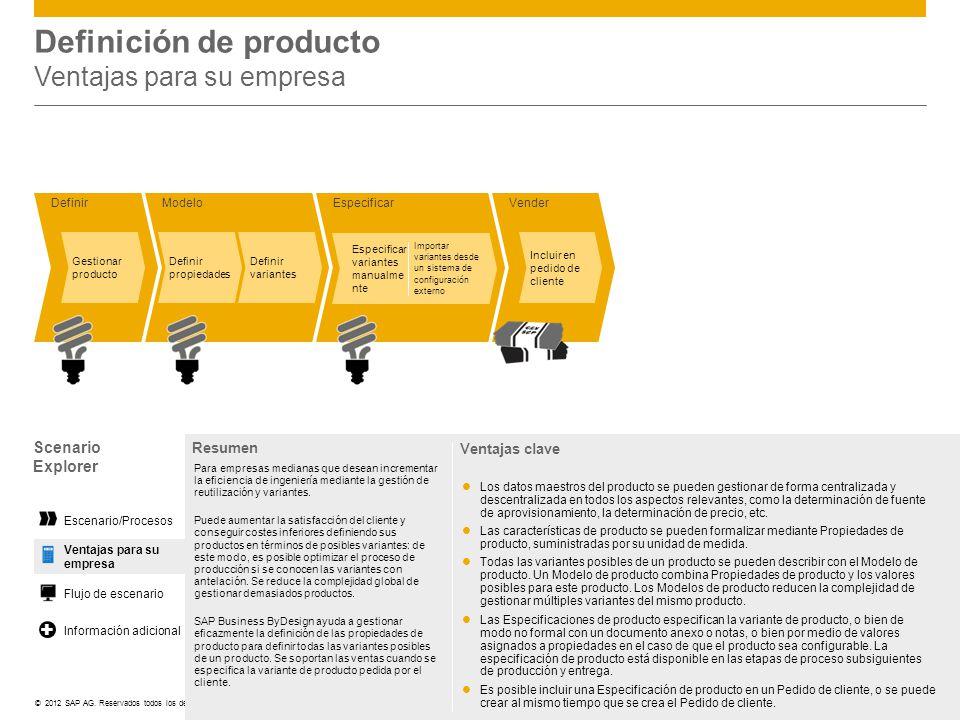 ©© 2012 SAP AG. Reservados todos los derechos. Vender Modelo Definir propiedades Definir variantes Incluir en pedido de cliente Definición de producto