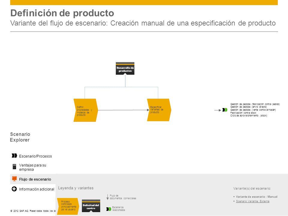 ©© 2012 SAP AG. Reservados todos los derechos. Definición de producto Variante del flujo de escenario: Creación manual de una especificación de produc