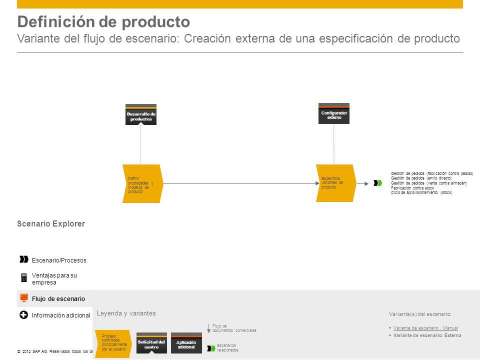 ©© 2012 SAP AG. Reservados todos los derechos. Definición de producto Variante del flujo de escenario: Creación externa de una especificación de produ