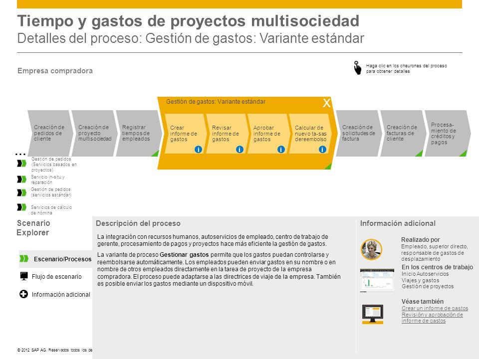 ©© 2012 SAP AG. Reservados todos los derechos. Gestión de pedidos (Servicios basados en proyectos) Gestión de pedidos (servicios estándar) Servicio in