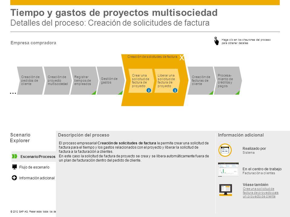 ©© 2012 SAP AG. Reservados todos los derechos. Creación de solicitudes de factura Tiempo y gastos de proyectos multisociedad Detalles del proceso: Cre