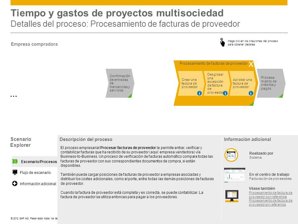©© 2012 SAP AG. Reservados todos los derechos. Tiempo y gastos de proyectos multisociedad Detalles del proceso: Procesamiento de facturas de proveedor