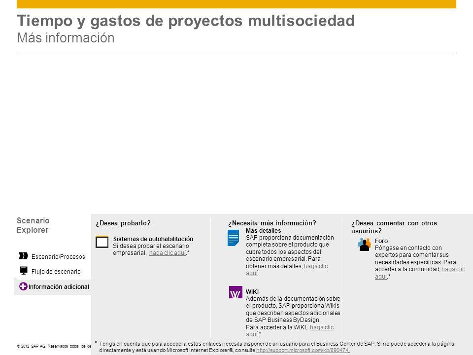 ©© 2012 SAP AG. Reservados todos los derechos. Información adicional Tiempo y gastos de proyectos multisociedad Más información Scenario Explorer Esce