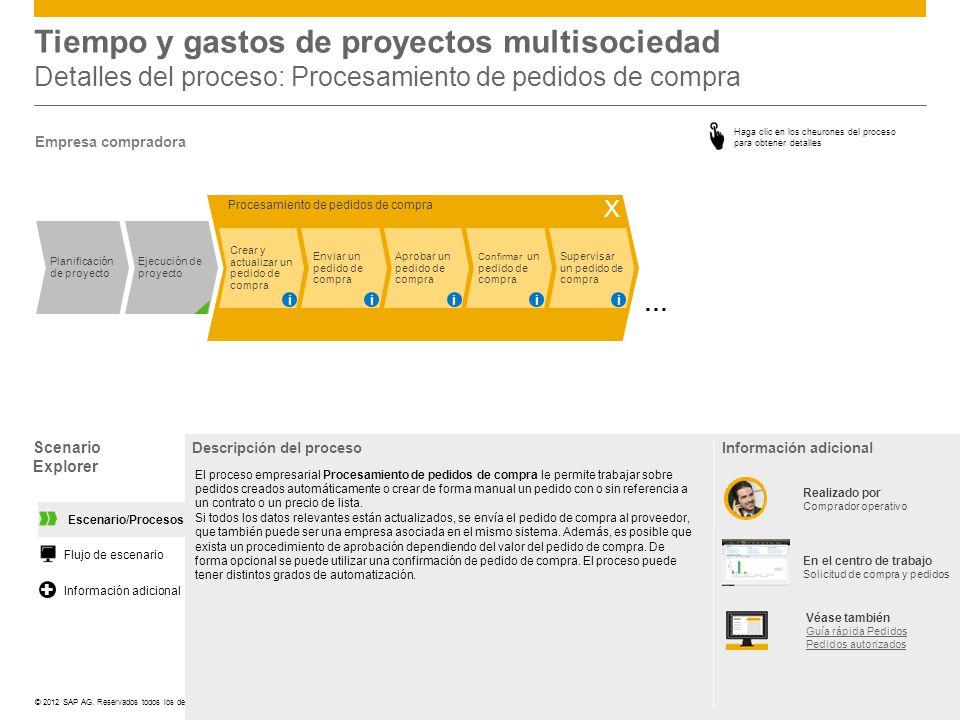 ©© 2012 SAP AG. Reservados todos los derechos. Tiempo y gastos de proyectos multisociedad Detalles del proceso: Procesamiento de pedidos de compra Sce