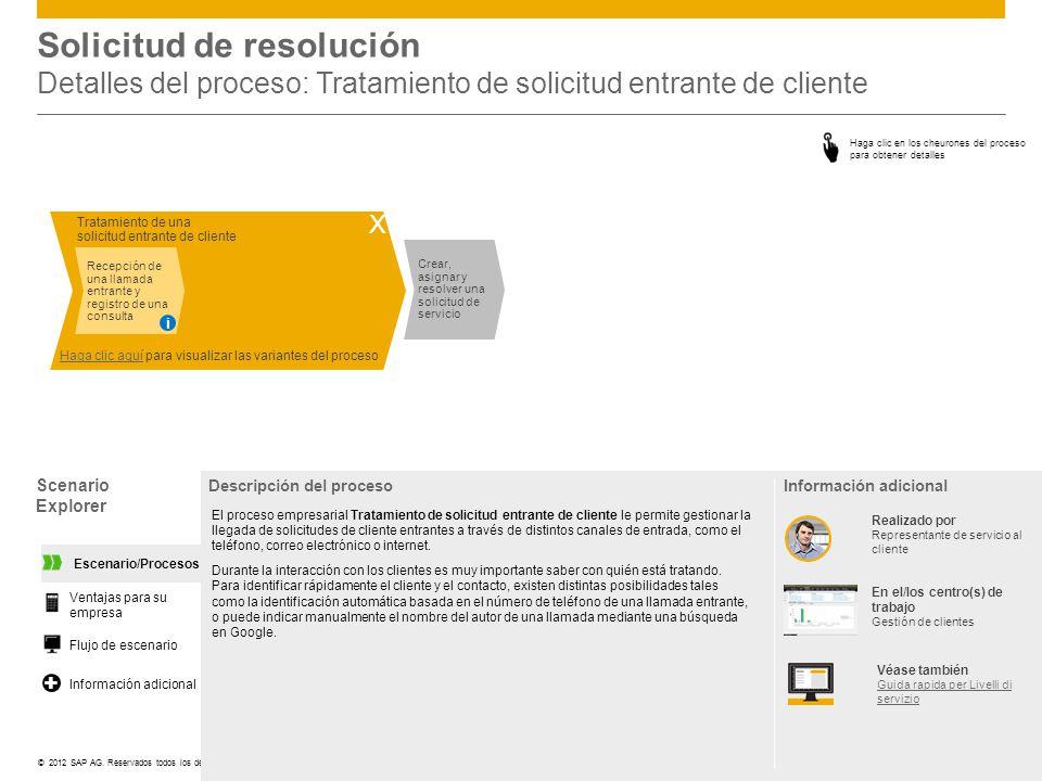 ©© 2012 SAP AG. Reservados todos los derechos. Tratamiento de una solicitud entrante de cliente Recepción de una llamada entrante y registro de una co