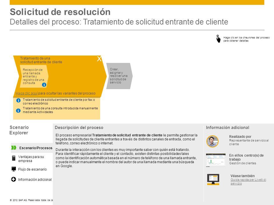 ©© 2012 SAP AG. Reservados todos los derechos. Solicitud de resolución Detalles del proceso: Tratamiento de solicitud entrante de cliente Tratamiento