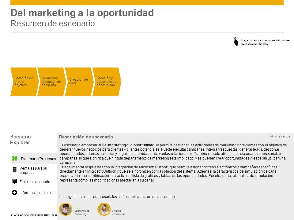 ©© 2012 SAP AG. Reservados todos los derechos. Del marketing a la oportunidad Resumen de escenario Creación de grupo objetivo Creación y ejecución de